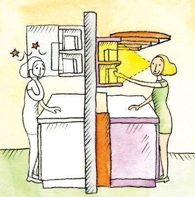 kuchyň, ergonomie kuchyně