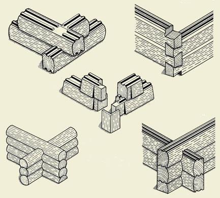 Rohové spoje dřeva
