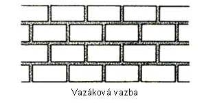 Vazáková vazba